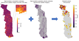 Map graphic for Togo study: Figure 1: Prioritizing the poorest villages and neighborhoods