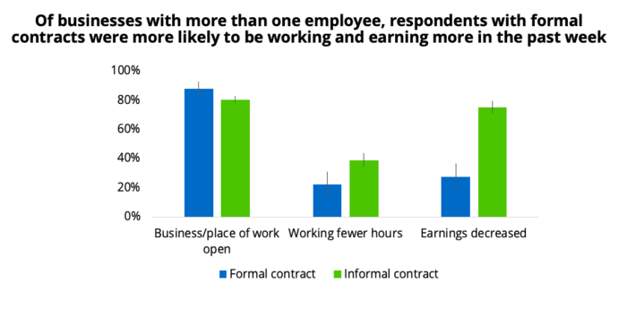 Workers with contracts.png