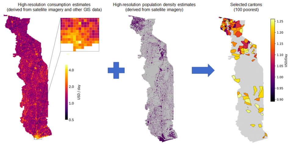 Figure 1- Prioritizing the poorest villages and neighborhoods.png